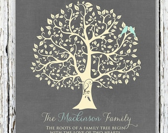 Wedding Gift for Couples Gift for Her Him, Personalized Anniversary Gift Engagement Newlywed Love Birds Wedding Family Tree Art Print - 8x10