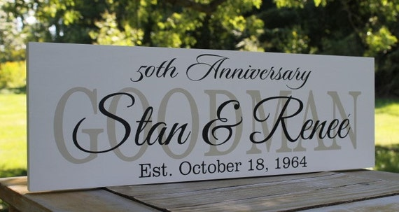 Personalised 50th Wedding Anniversary Gift : 50th Anniversary Gift, Personalized Wedding Gift, Family Established ...