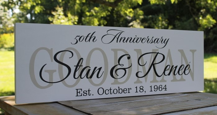 50th Anniversary Gift Personalized Wedding Gift Family
