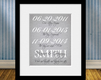 """Wedding Decorations, Love Story Timeline, Important Dates Wall Print, """"Our Story Begins"""" Print, Family Dates Print, 1st Anniversary Gift"""