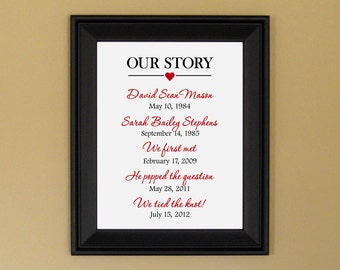 Proposal Gift for Bride - Bridal Shower Present - Important Dates Art - Our Story Print - 11 x 14