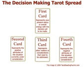 The Decision Making Spread