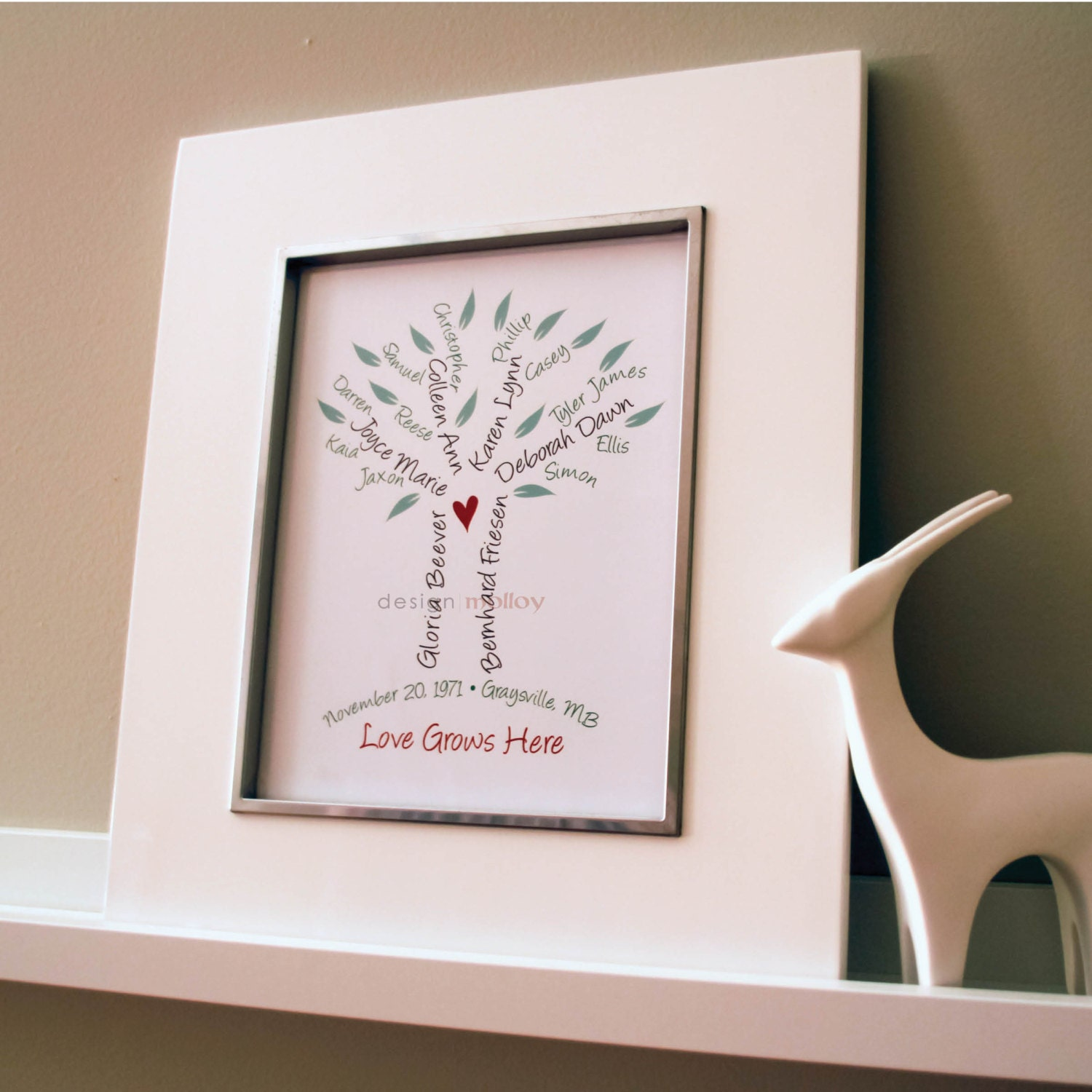 Personalized family tree print gift for grandparents for Family tree gifts personalized