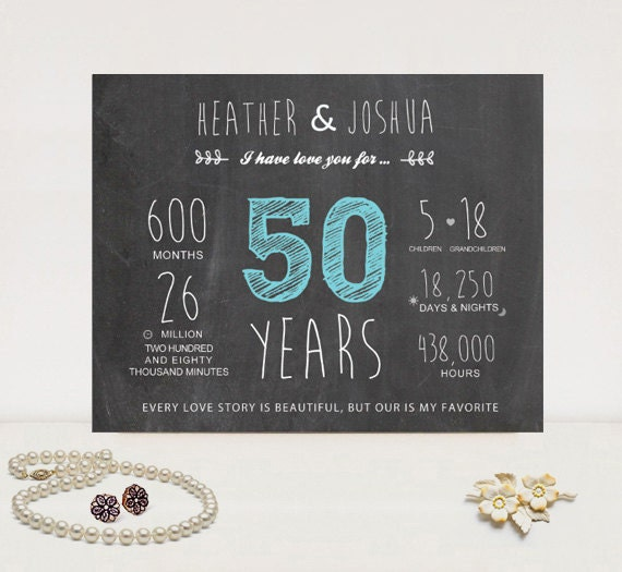 Items similar to 50th anniversary chalkboard gift 50 for Present for 50th wedding anniversary