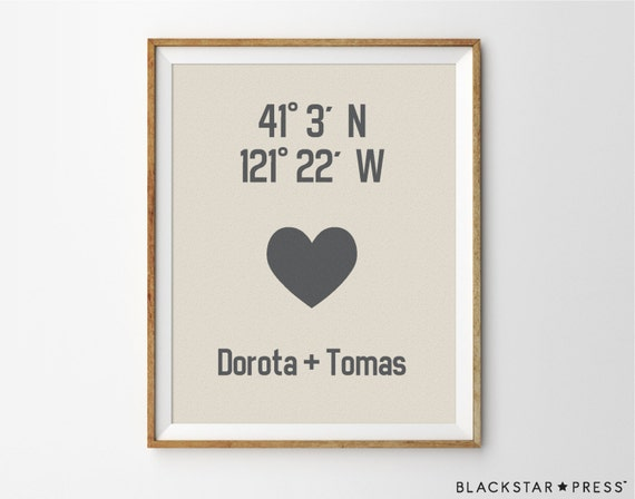 Housewarming Gift For Couple Anniversary Print By