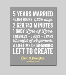 Wedding Gift Year 5 : Year Anniversary Gift 5 year Wedd ing Anniversary You choose ...
