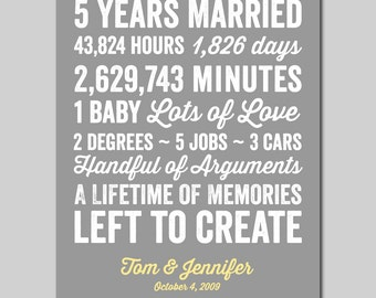 5 Year Anniversary Gift, Anniversary Gift for Wife, Anniversary Gift for Husband, Anniversary Gift Boyfriend, Anniversary Gift, 11x14 Print