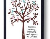 Grandma gift- Personalized grandma gift,