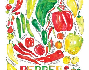 Chili Pepper Watercolor Art Print