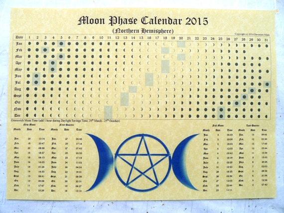 Moon Images 2015 Moon Phase Lunar Calendar 2015