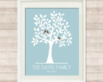 Personalized Family Tree, Family Tree Art, Love Bird Tree, Wedding Gift, Anniversary Gift, Couples Gift, Family Wall Art 1 Print Or Canvas