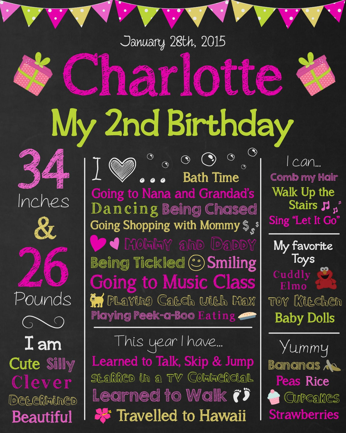 2nd Birthday Chalkboard Sign For Second Birthday By