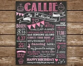 First Birthday Chalkboard, Chalkboard printable poster, Birthday Chalkboard, Customized, Baby's First Birthday, 1st Birthday Chalkboard