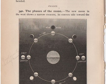 1884 PHASES of the MOON print original antique astronomy lithograph