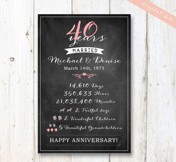 Wedding Gifts For Over 40 : 40th Anniversary Gift 40 years Wedding Anniversary