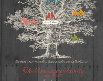 "Personalized Family Tree, Christmas Gift for Parents or Grandparents, Art Print with love birds Poster 11""x14"""