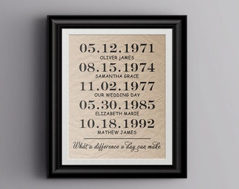 What a difference a day can make, Important date art, What a difference a day makes, Custom date sign, Important Date Prin