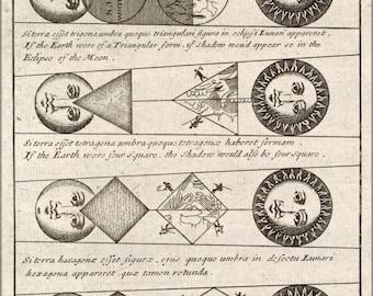 24x36 Poster; Four Solar Eclipse Diagrams 1711