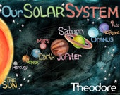 Our Solar System watercolor poster art for children kids nursery playroom with name personalized