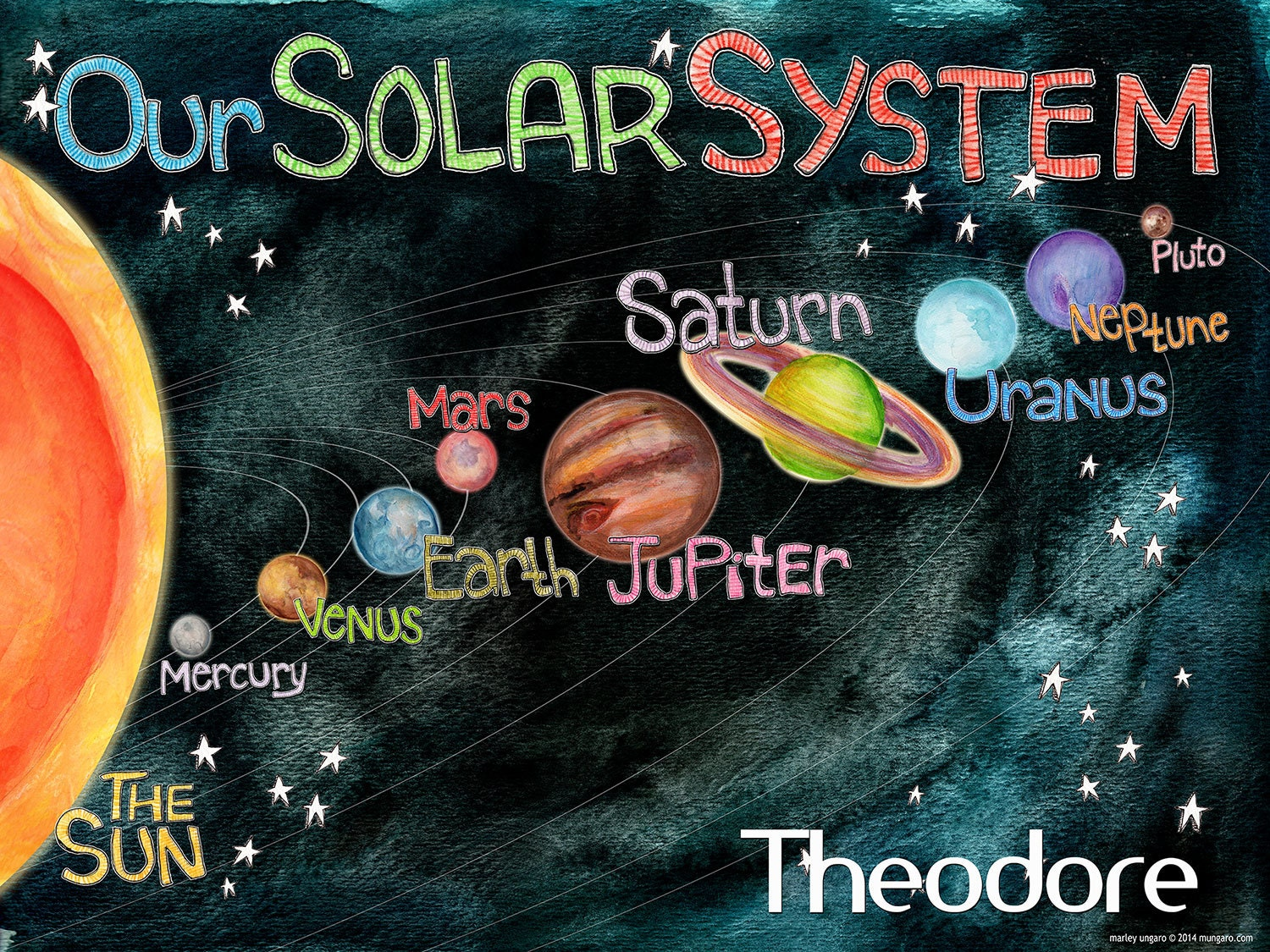 Our Solar System watercolor poster art for children kids