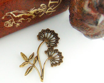 Dandelion Ornament Antique Ox Brass Stampings - Jewelry Findings (C-1306) #