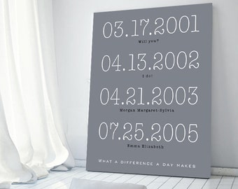 gift for husband important dates gift for boyfriend special dates canvas print custom dates our love story personalized gifts wall art print