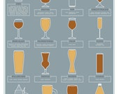 The Gallery of Beer Glassware