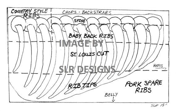 items similar to pork ribs diagram on etsy