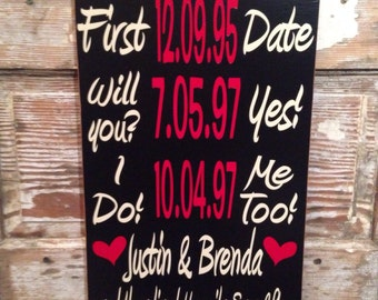 Dates to remember custom wood sign. 12x18  wedding sign  wedding date sign
