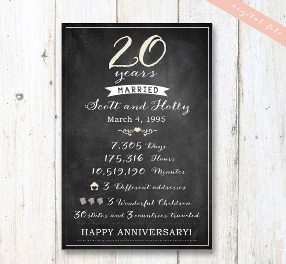 20th Wedding Anniversary Gifts For Wife
