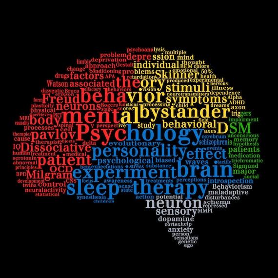 Psychology Word Cloud Tshirt Psychological Teacher Professor