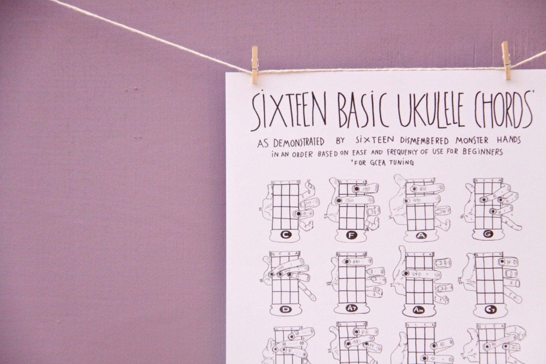 Basic Ukulele Chords PDF Sixteen Basic Ukul...