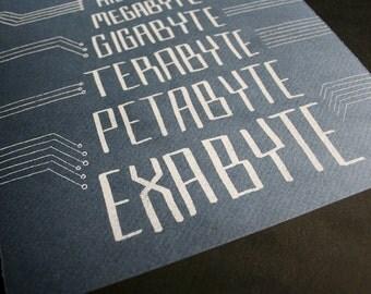 Bytes - Custom silkscreen print - Limited edition