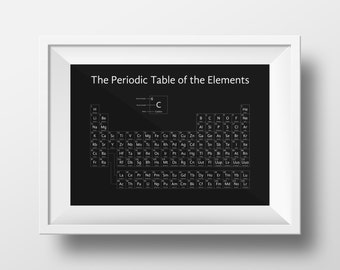 Periodic Table of the Elements Wall Art Poster