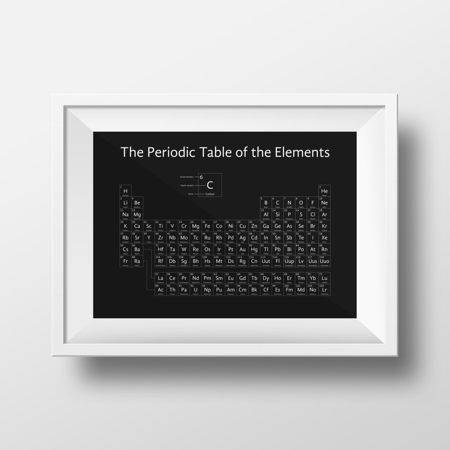 periodic table of the elements wall art poster. Black Bedroom Furniture Sets. Home Design Ideas