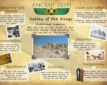 Printable Ancient Egypt History Poster, Valley of the Kings Inquiry