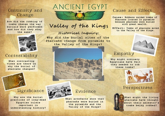 Printable Ancient Egypt History Poster Valley of the Kings