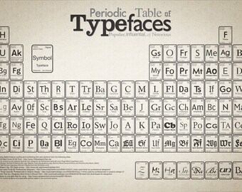 Periodic Table of Typefaces Typography Poster Font Poster Typography Wall Art Print Typography Print Office Decor