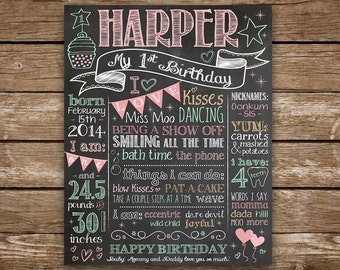 1st Birthday Chalkboard, First Birthday Chalkboard, Chalkboard printable poster, Birthday Chalkboard, Baby's First Birthday