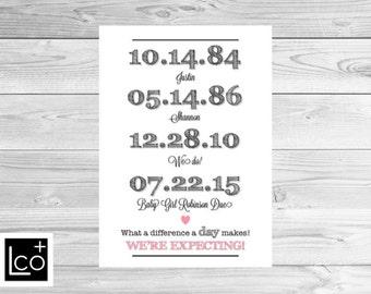 Significant Dates Pregnancy Announcement, Facebook Pregnancy, Personalized Pregnancy Announcement, Facebook Pregnancy Announcement