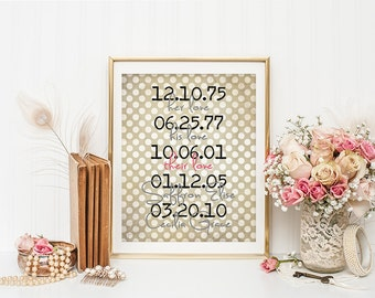 Customized Digital Print 16x20 8x10 DATES TO REMEMBER Family Birth Marriage Art High Resolution Print Sign Wall Decor