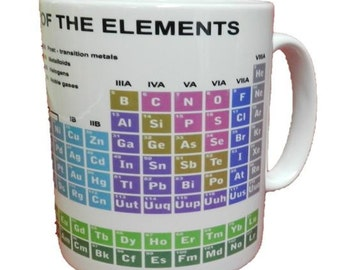 The Periodic Table of Elements Educational Mug