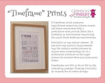 Personalised Timeframe Print