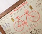 Magnet Board - Magnetic Memo Board - Dry Erase Board - Wall Decor - Organization - Storage - Framed Memo Board - Bike Design -inclds magnets