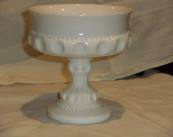 Vintage Milk Glass Westmoreland Candy Dish