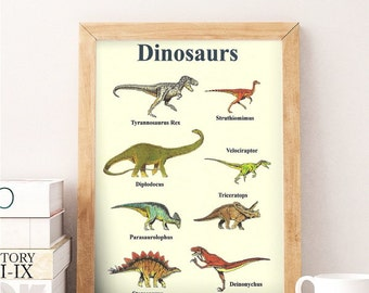 Dinosaur poster wall art print - Educational home decor artwork