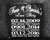 Personalized Wedding - Love Story Important Date Sign, Wedding Gift , Anniversary