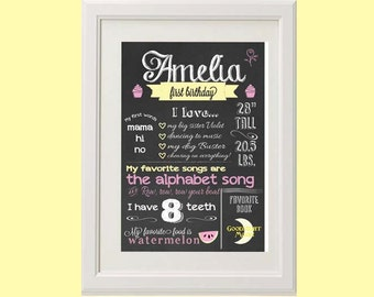 8x10 or 11x14 Chalkboard Personalized Year Stats Art Print | Customized 1st Birthday Party Decoration
