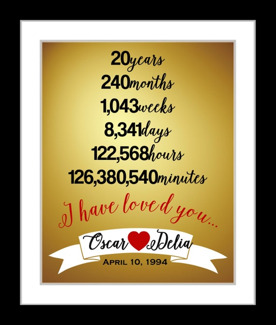 Anniversary gift for husband wife boyfriend by printsinspired for 1st year anniversary gift ideas for wife