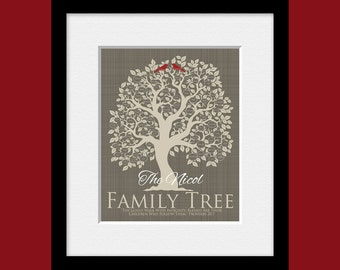 Custom Made Family Tree, Personalized Family Tree, Family Name and Established Date Tree, Proverbs 20:7, Family Tree